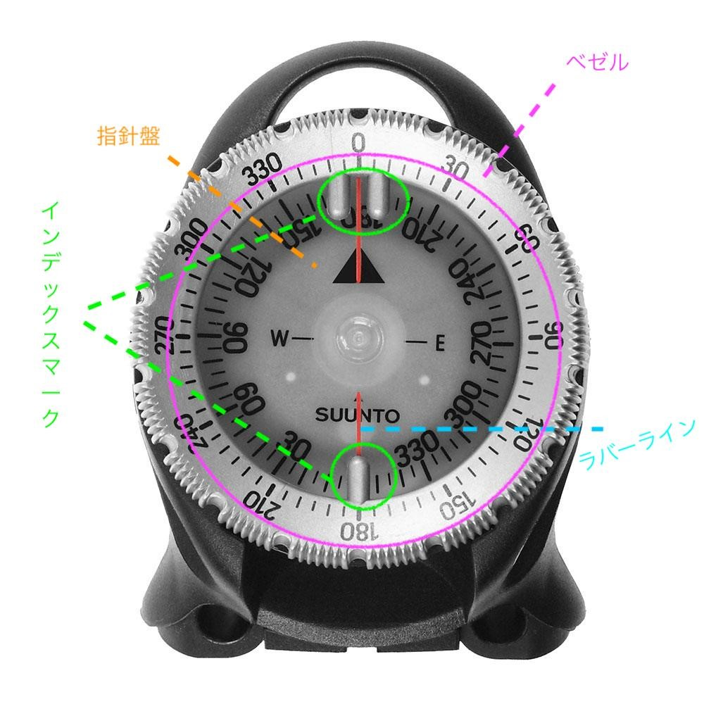 Compass Diving Navigate