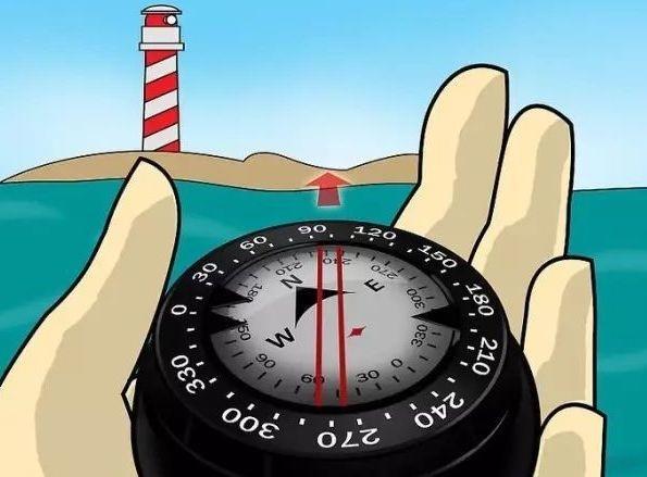 Navigate Compass Underwater