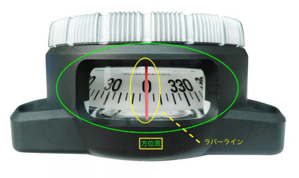 Compass Underwater Navigate