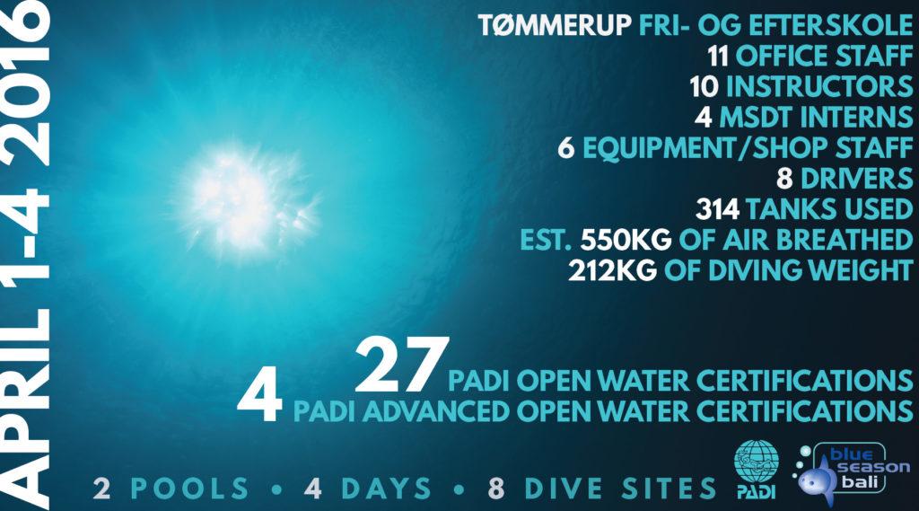 31 PADI Certifications in 4 Days | Blue Season Bali